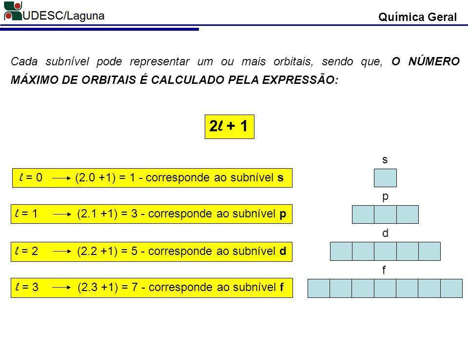 Química Geral Cada subnível pode representar um ou mais orbitais, sendo que, O NÚMERO MÁXIMO DE ORBITAIS É CALCULADO PELA EXPRESSÃO: 2 l + 1 l = 0 (2.0 +1) = 1 - corresponde ao subnível s l = 1 (2.1 +1) = 3 - corresponde ao subnível p l = 2 (2.2 +1) = 5 - corresponde ao subnível d l = 3 (2.3 +1) = 7 - corresponde ao subnível f s p d f