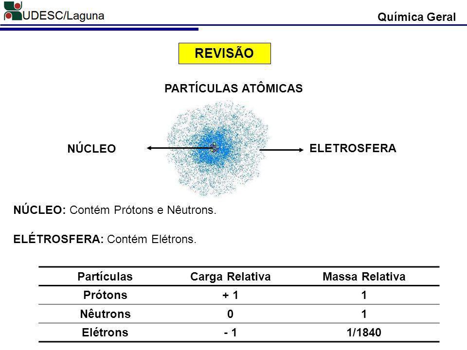 Química Geral PARTÍCULAS ATÔMICAS NÚCLEO ELETROSFERA NÚCLEO: Contém Prótons e Nêutrons.