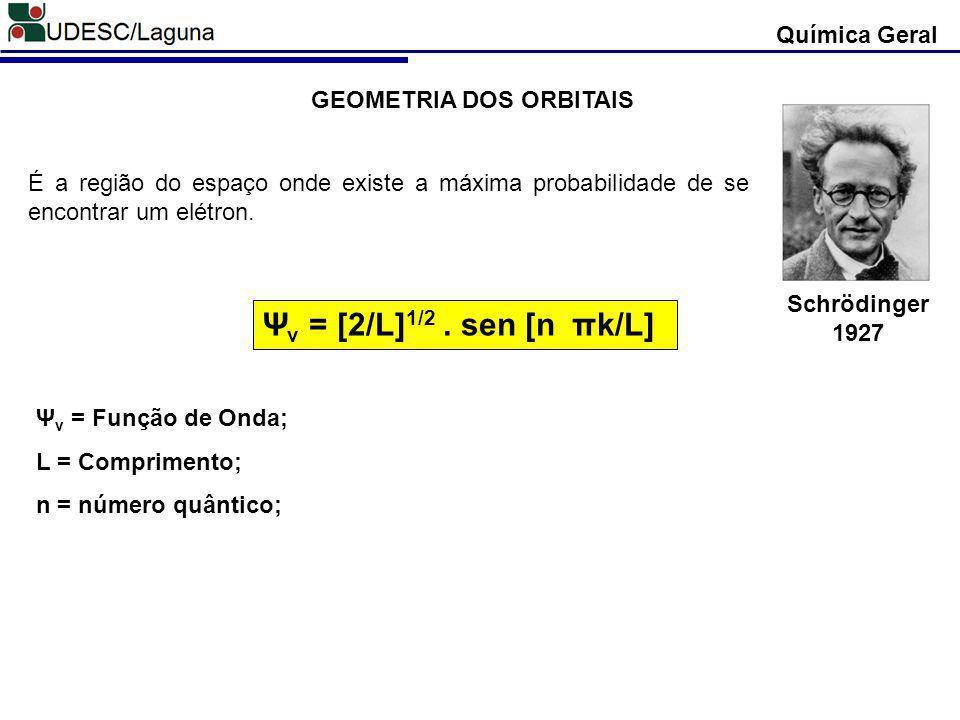 Química Geral GEOMETRIA DOS ORBITAIS É a região do espaço onde existe a máxima probabilidade de se encontrar um elétron.