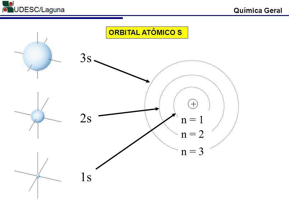 + n = 1 n = 2 n = 3 1s 2s 3s Química Geral ORBITAL ATÔMICO S