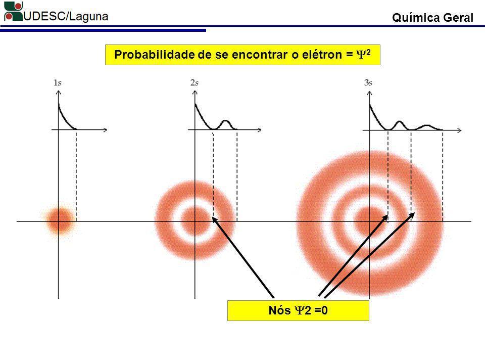 Probabilidade de se encontrar o elétron = 2 Química Geral Nós 2 =0