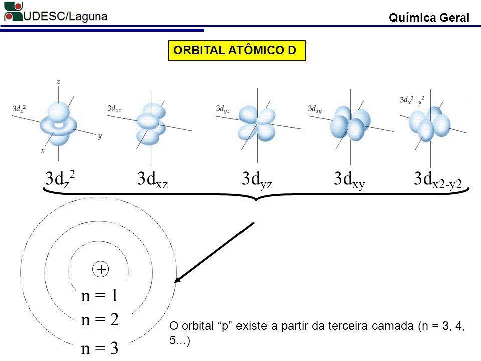 + n = 1 n = 2 n = 3 3d z 2 3d xz 3d yz 3d xy 3d x2-y2 Química Geral ORBITAL ATÔMICO D O orbital p existe a partir da terceira camada (n = 3, 4, 5...)