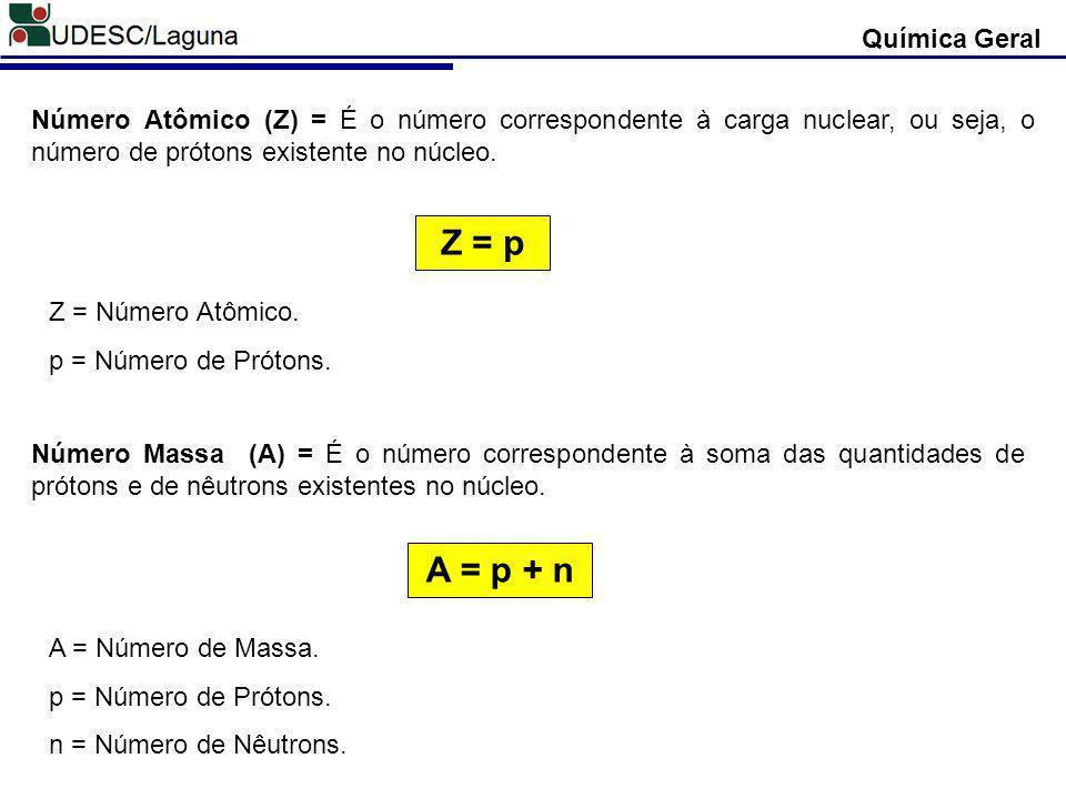 Química Geral IMPORTANTE: OS ELÉTRONS MAIS EXTERNOS SÃO USADOS NA FORMAÇÃO DAS LIGAÇÕES QUÍMICAS.