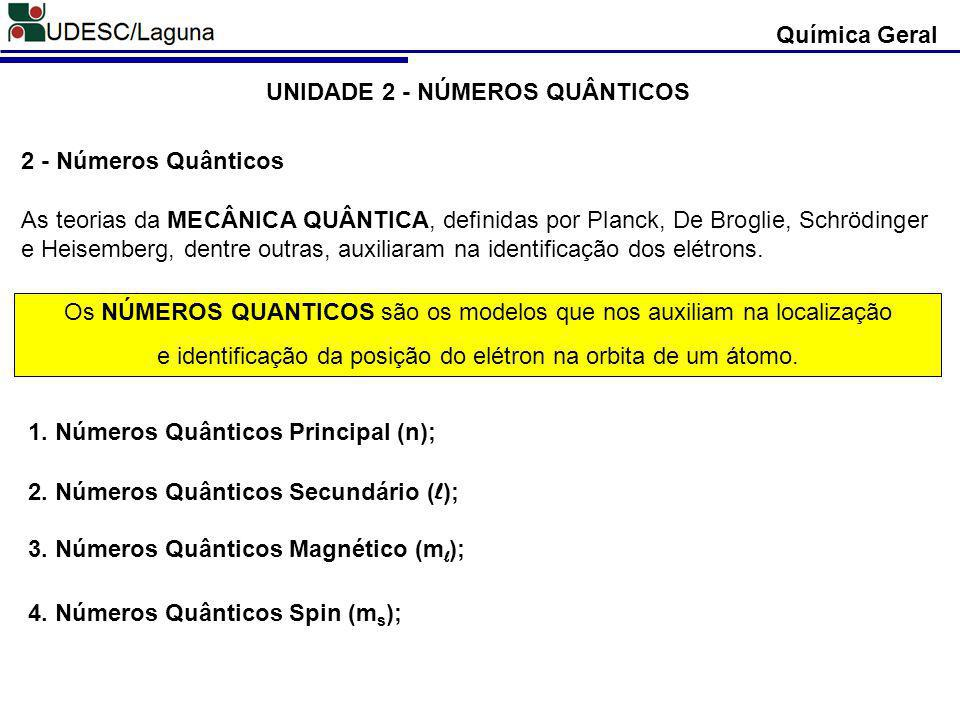 Química Geral 1.