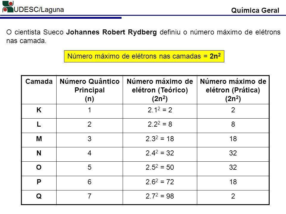 Química Geral O cientista Sueco Johannes Robert Rydberg definiu o número máximo de elétrons nas camada.