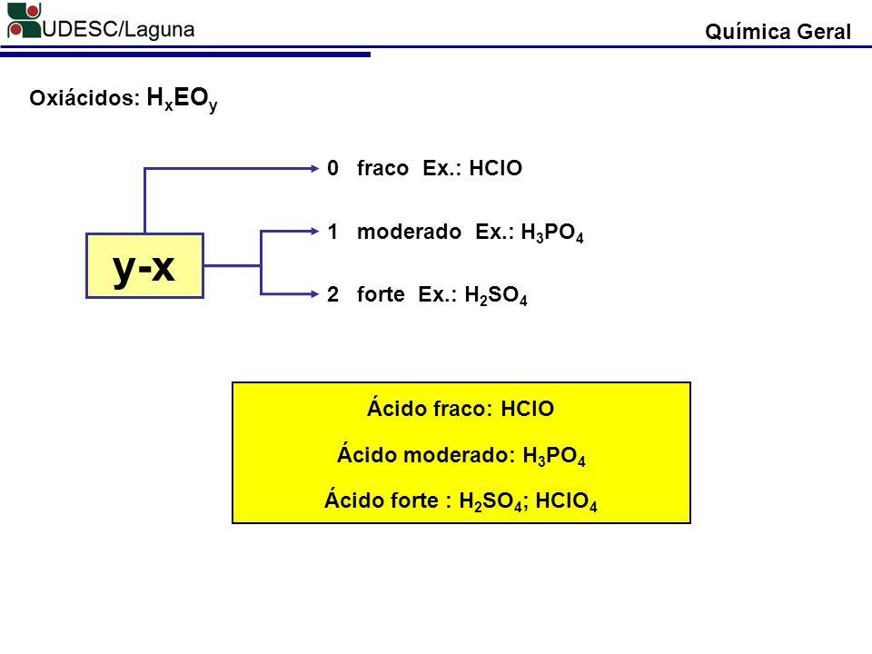 Oxiácidos: H x EO y 0 fraco Ex.: HClO 1 moderado Ex.: H 3 PO 4 2 forte Ex.: H 2 SO 4 y-x Ácido fraco: HClO Ácido moderado: H 3 PO 4 Ácido forte : H 2