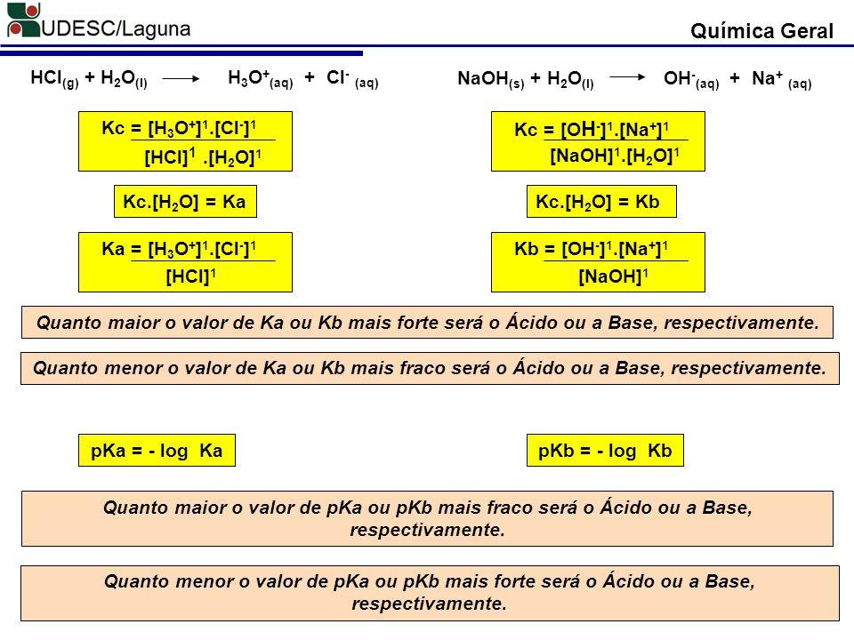 HCl (g) + H 2 O (l) H 3 O + (aq) + Cl - (aq) Kc = [H 3 O + ] 1.[Cl - ] 1 [HCl] 1.[H 2 O] 1 Kc.[H 2 O] = Ka Ka = [H 3 O + ] 1.[Cl - ] 1 [HCl] 1 NaOH (s