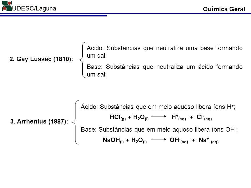 4.Bronsted-Lowry (1923): Ácido: Toda substância que doa um próton; Base: Toda substância que recebe um próton; HCl (g) + H 2 O (l) H 3 O + (aq) + Cl - (aq) HF (g) + H 2 O (l) H 3 O + (aq) + F - (aq) NH 3(g) + H 2 O (l) NH 4 + (aq) + OH - (aq) CH 3 NH 2(aq) + H 2 O (l) CH 3 NH 3 + (aq) + OH - (aq) CARÁTER ANFÓTERO DA ÁGUA.