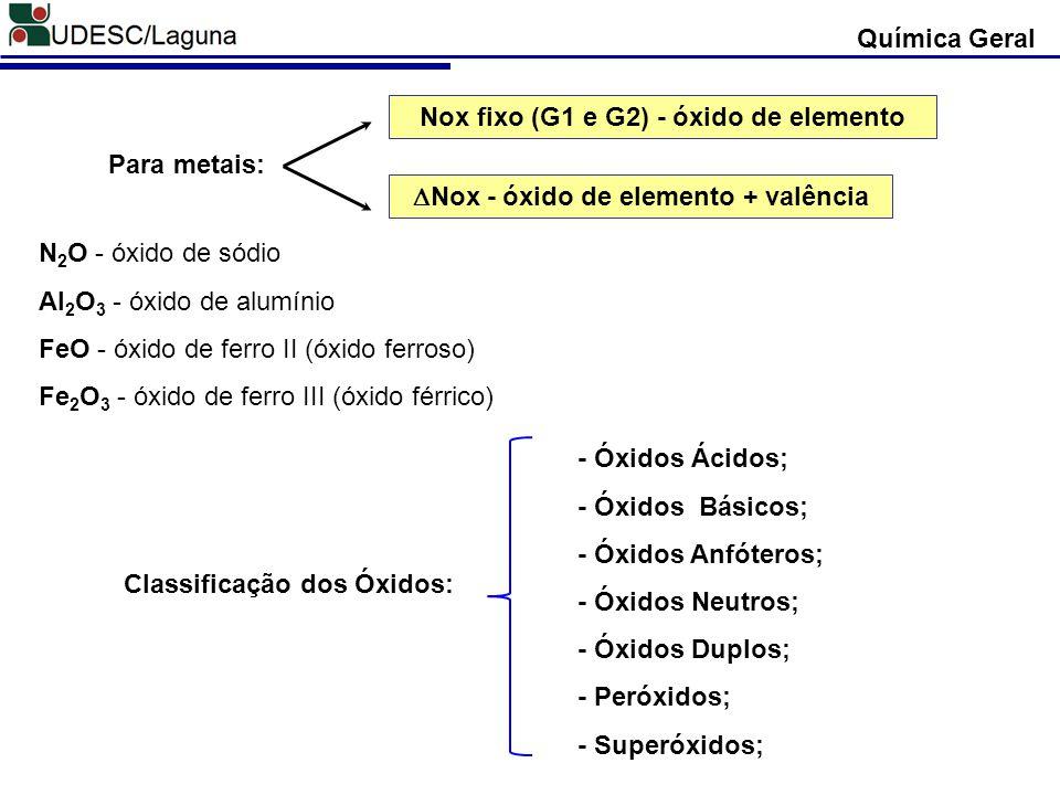 Para metais: Nox fixo (G1 e G2) - óxido de elemento Nox - óxido de elemento + valência N 2 O - óxido de sódio Al 2 O 3 - óxido de alumínio FeO - óxido