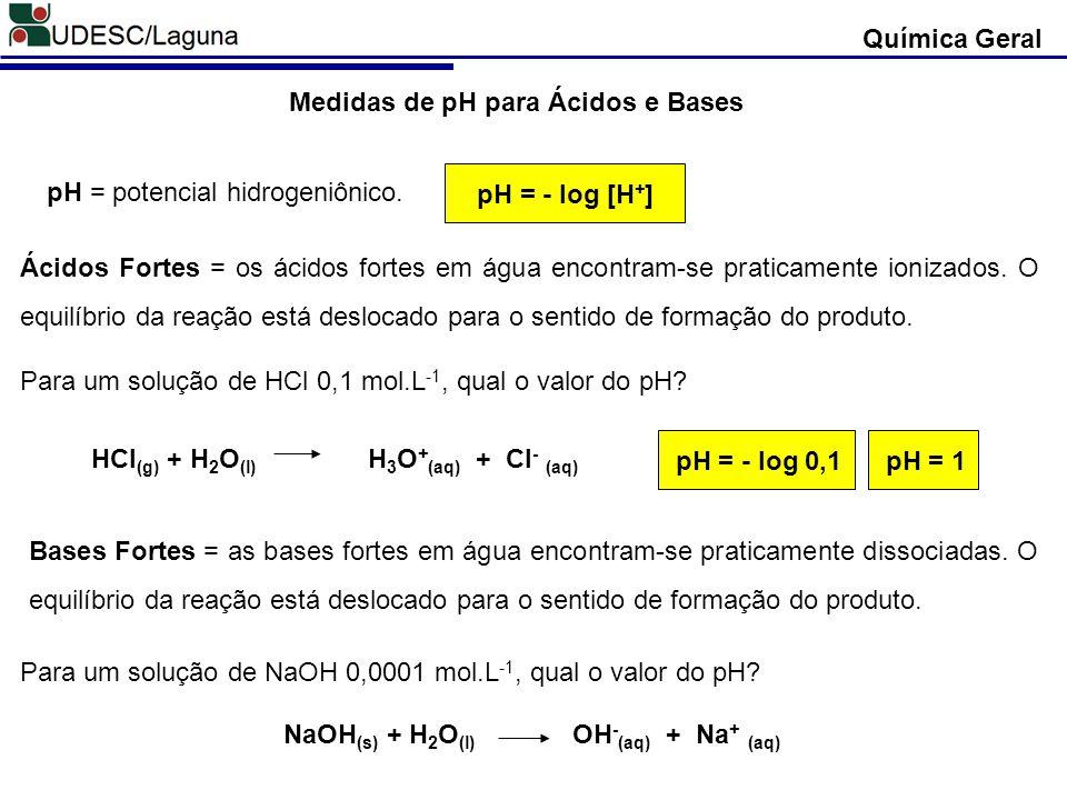 Medidas de pH para Ácidos e Bases pH = - log [H + ] pH = potencial hidrogeniônico. Ácidos Fortes = os ácidos fortes em água encontram-se praticamente