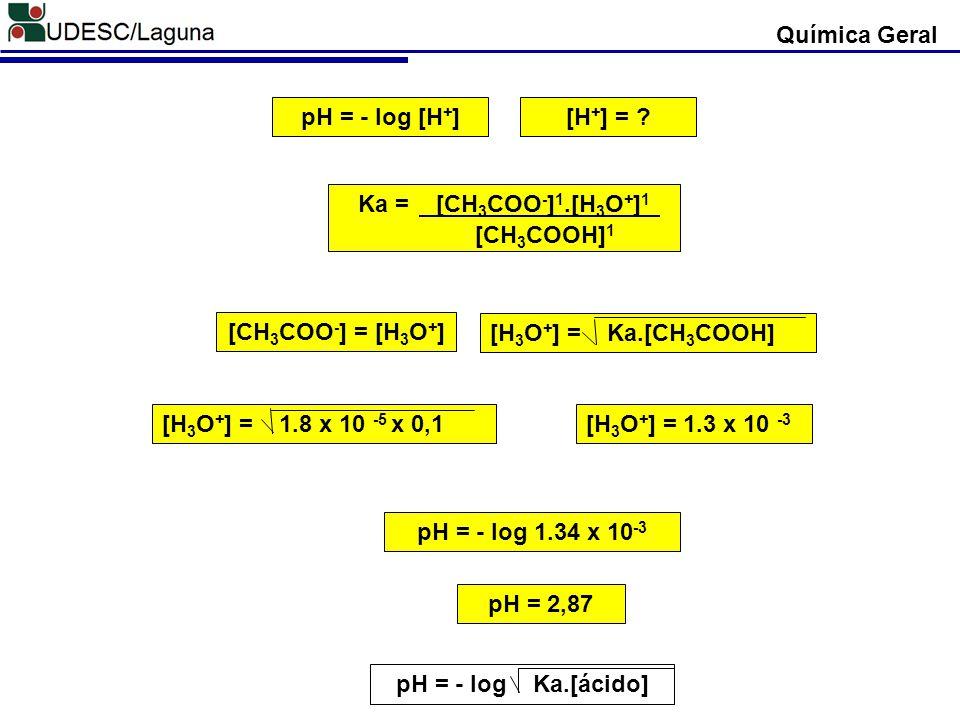 Química Geral pH = - log [H + ][H + ] = ? Ka = [CH 3 COO - ] 1.[H 3 O + ] 1 [CH 3 COOH] 1 [CH 3 COO - ] = [H 3 O + ] [H 3 O + ] = Ka.[CH 3 COOH] pH =