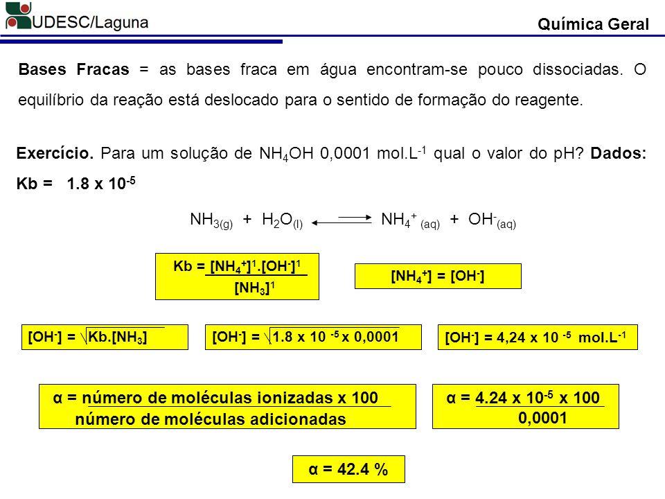 Exercício. Para um solução de NH 4 OH 0,0001 mol.L -1 qual o valor do pH? Dados: Kb = 1.8 x 10 -5 NH 3(g) + H 2 O (l) NH 4 + (aq) + OH - (aq) Química