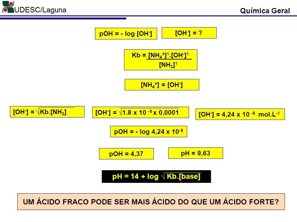 Química Geral pOH = - log [OH - ] [OH - ] = ? Kb = [NH 4 + ] 1.[OH - ] 1 [NH 3 ] 1 [NH 4 + ] = [OH - ] [OH - ] = Kb.[NH 3 ] pOH = - log 4,24 x 10 -5 [