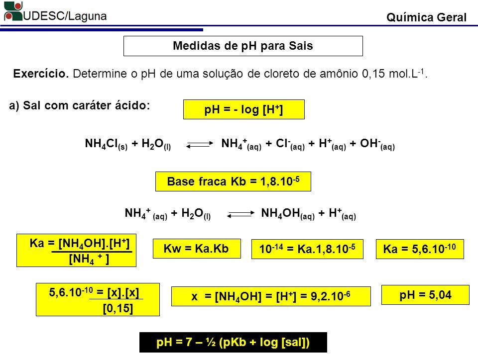 Medidas de pH para Sais pH = - log [H + ] Exercício. Determine o pH de uma solução de cloreto de amônio 0,15 mol.L -1. a) Sal com caráter ácido: NH 4
