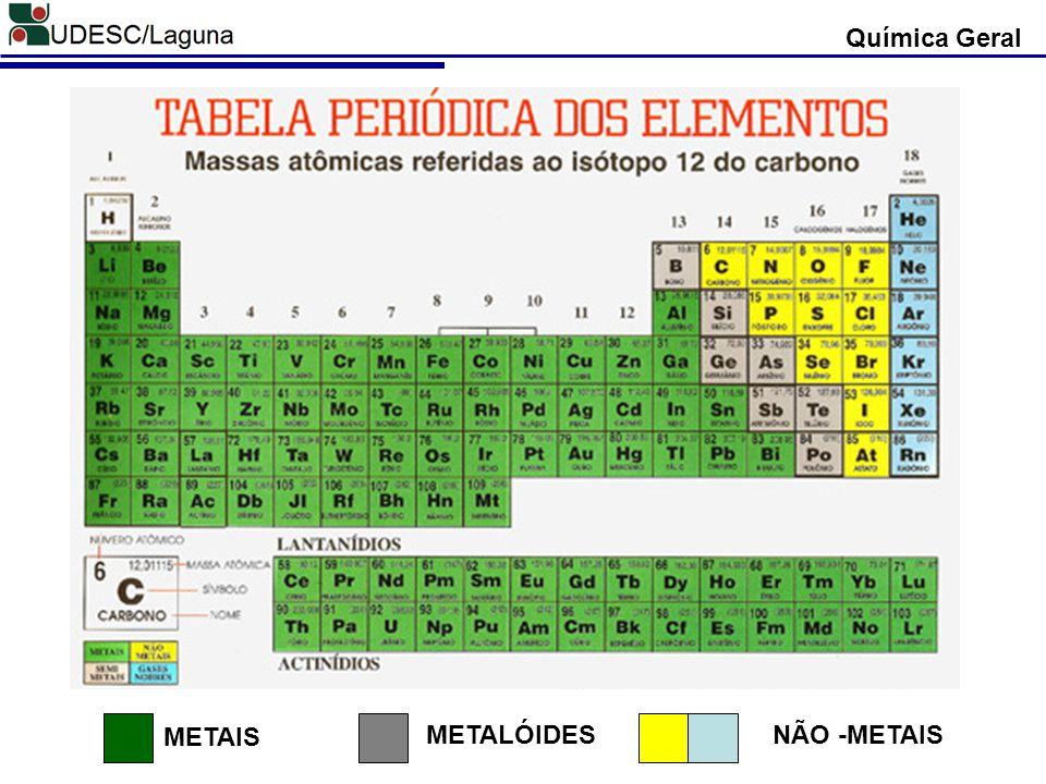 Química Geral METAIS METALÓIDESNÃO -METAIS