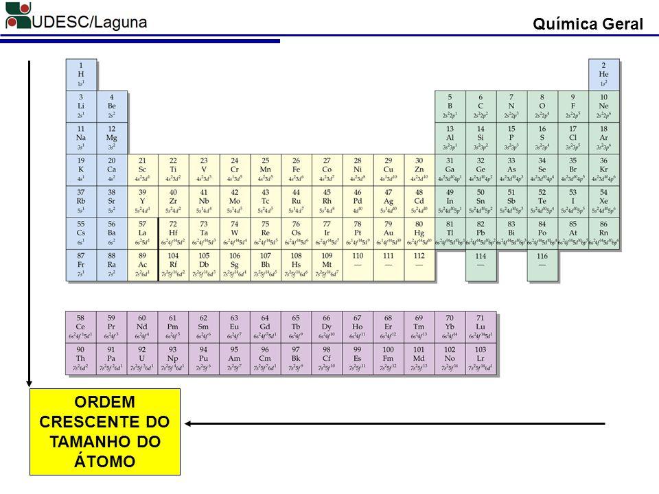 Química Geral ORDEM CRESCENTE DO TAMANHO DO ÁTOMO