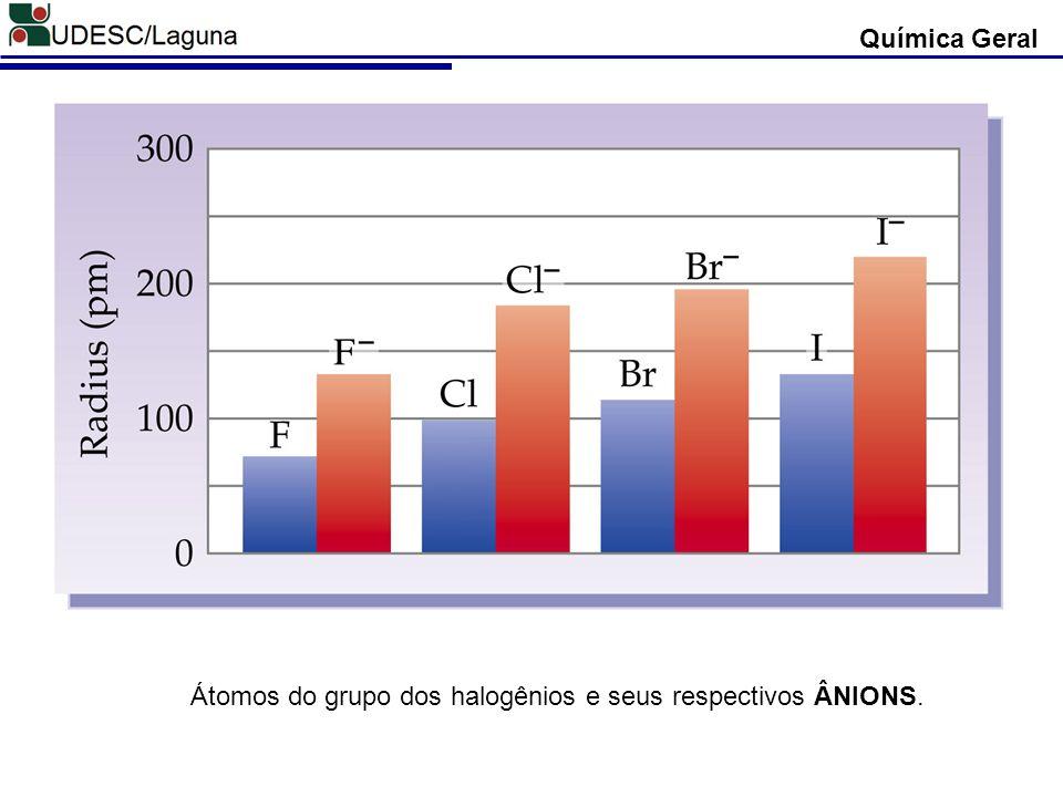 Química Geral Átomos do grupo dos halogênios e seus respectivos ÂNIONS.