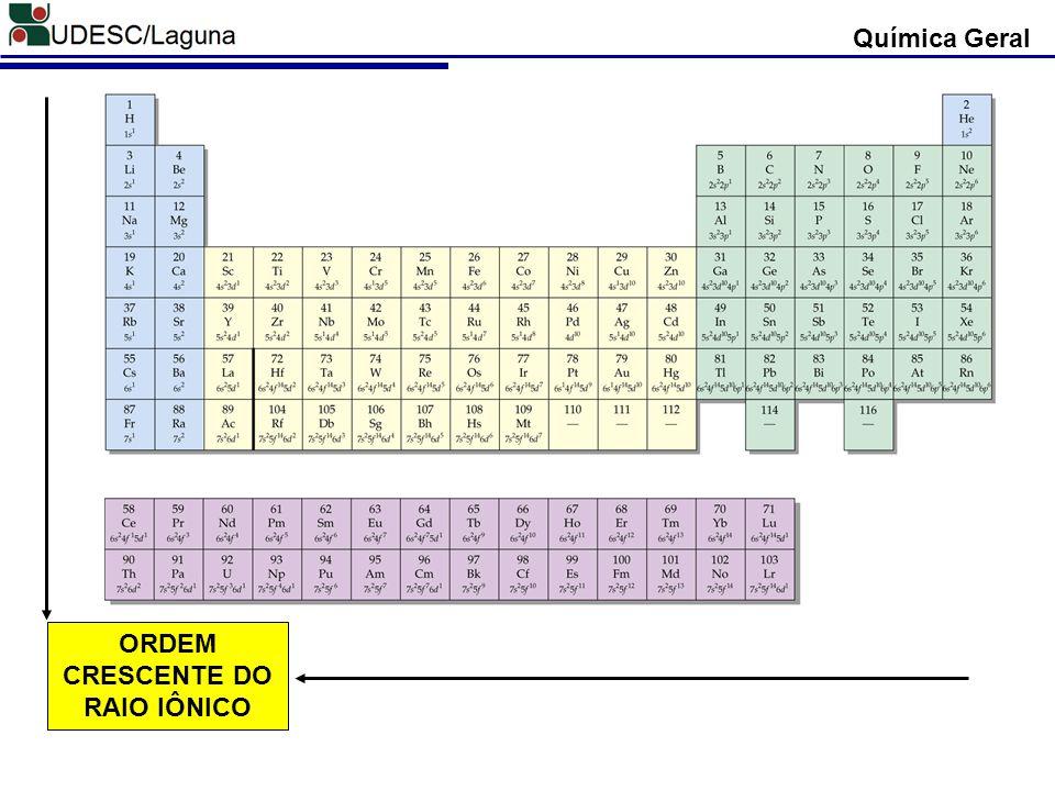 Química Geral ORDEM CRESCENTE DO RAIO IÔNICO