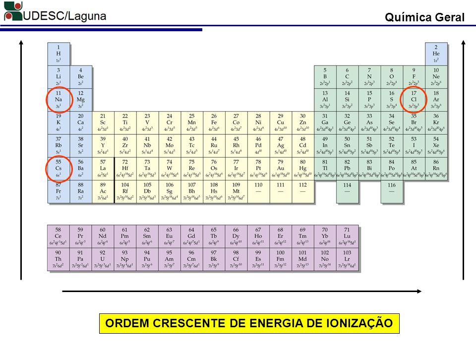 Química Geral ORDEM CRESCENTE DE ENERGIA DE IONIZAÇÃO