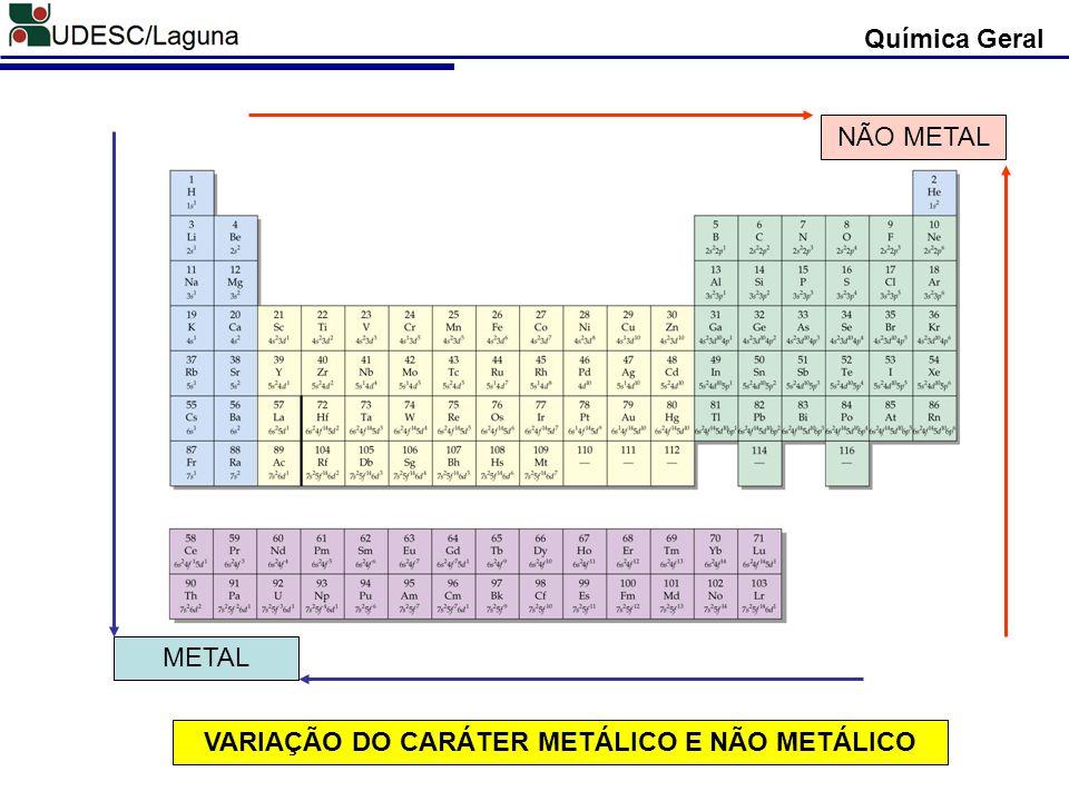 Química Geral NÃO METAL METAL VARIAÇÃO DO CARÁTER METÁLICO E NÃO METÁLICO
