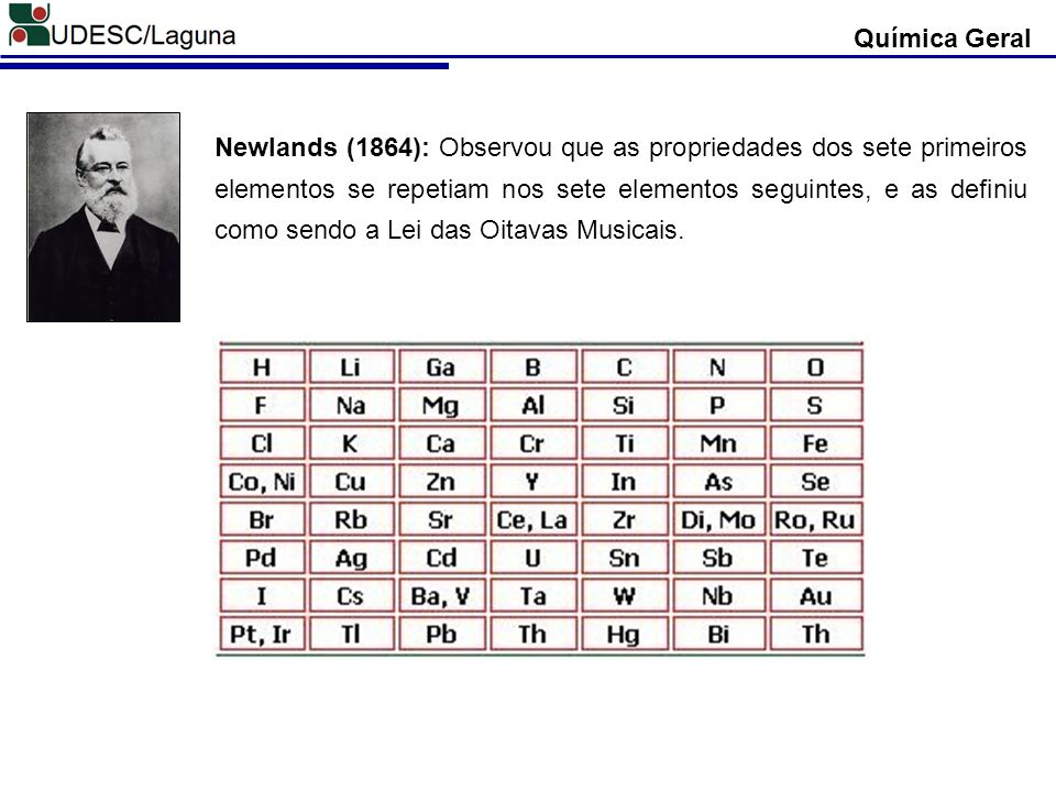 Newlands (1864): Observou que as propriedades dos sete primeiros elementos se repetiam nos sete elementos seguintes, e as definiu como sendo a Lei das