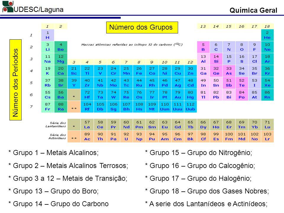 Química Geral Número dos Grupos Número dos Períodos * Grupo 1 – Metais Alcalinos; * Grupo 2 – Metais Alcalinos Terrosos; * Grupo 3 a 12 – Metais de Tr