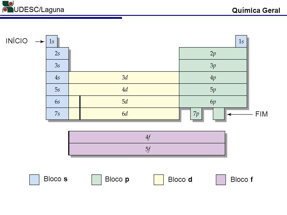INÍCIO FIM Bloco s Bloco p Bloco dBloco f Química Geral