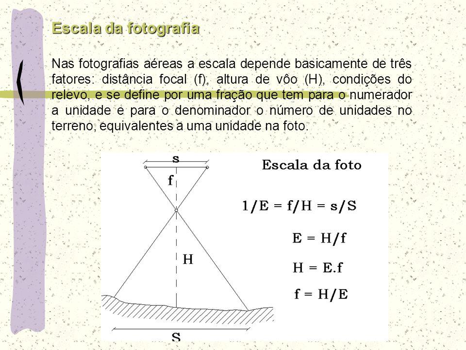 Escala da fotografia Nas fotografias aéreas a escala depende basicamente de três fatores: distância focal (f), altura de vôo (H), condições do relevo,