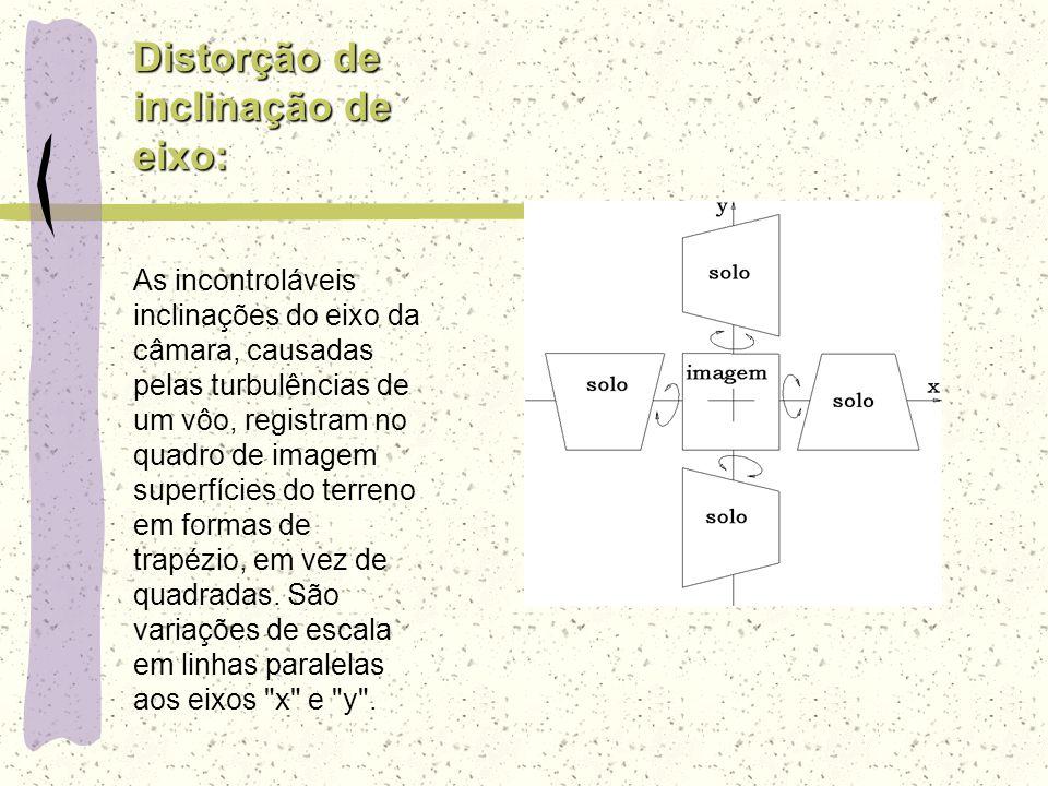 Distorção de inclinação de eixo: As incontroláveis inclinações do eixo da câmara, causadas pelas turbulências de um vôo, registram no quadro de imagem