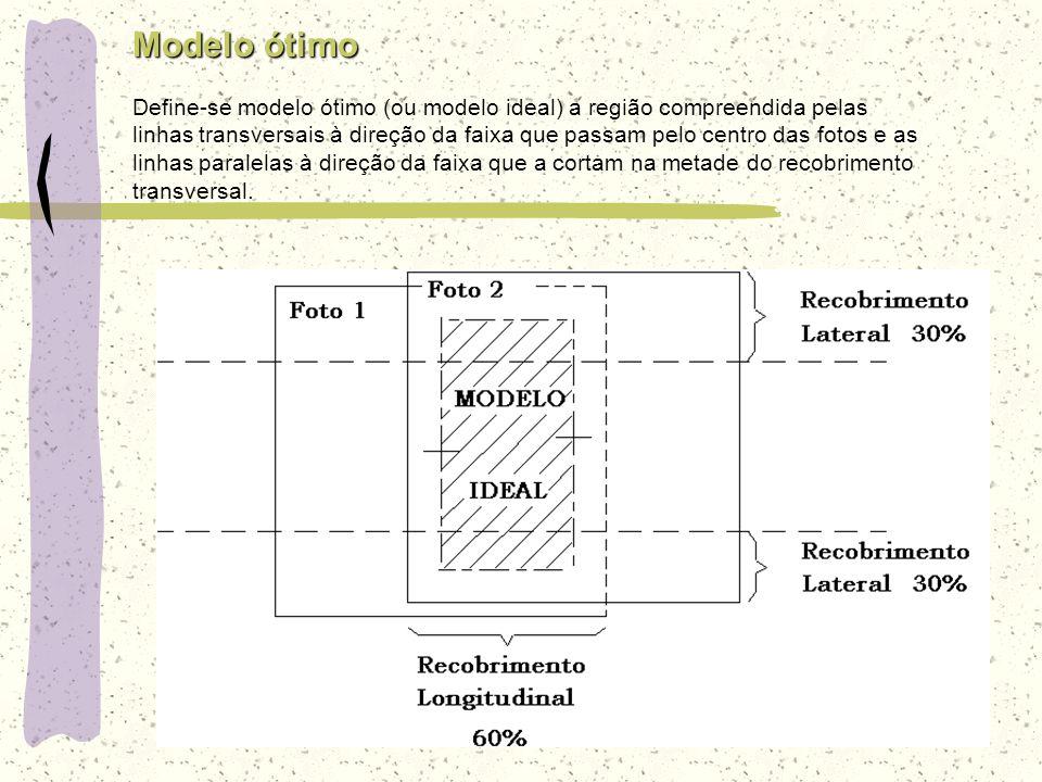 Modelo ótimo Define-se modelo ótimo (ou modelo ideal) a região compreendida pelas linhas transversais à direção da faixa que passam pelo centro das fo