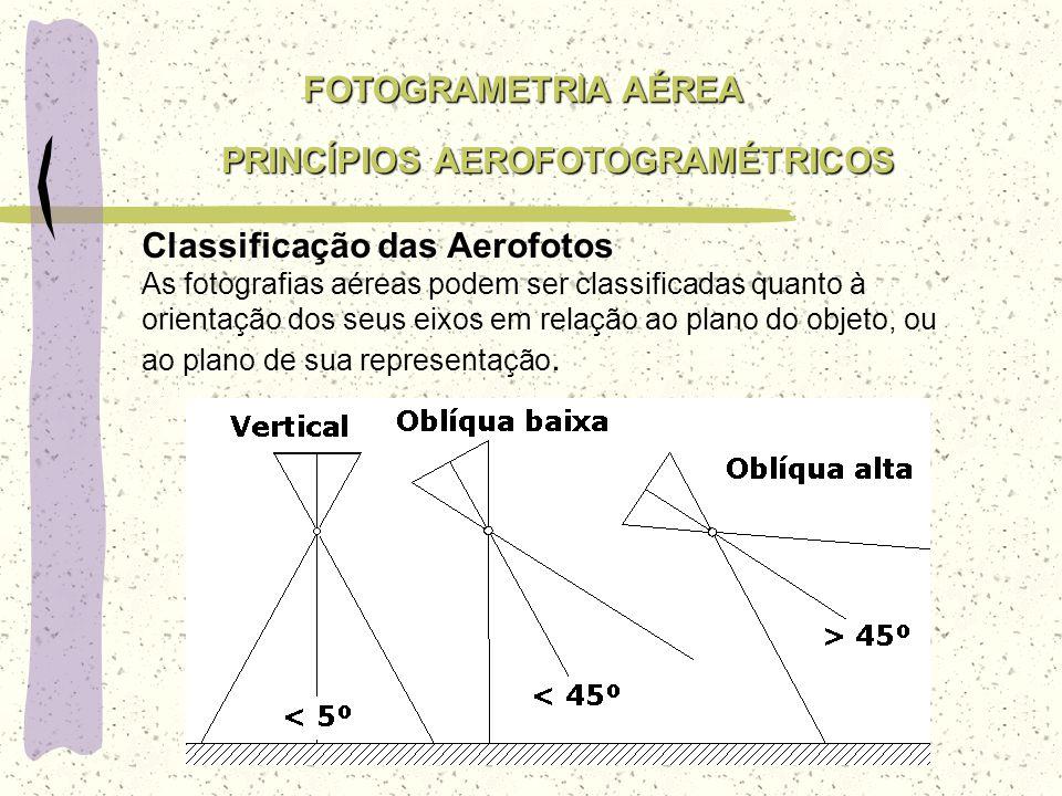 PRINCÍPIOS AEROFOTOGRAMÉTRICOS Classificação das Aerofotos As fotografias aéreas podem ser classificadas quanto à orientação dos seus eixos em relação