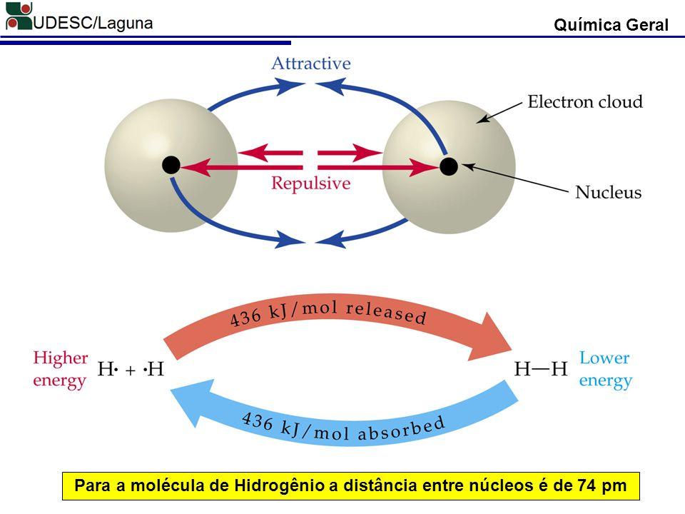 Química Geral Para a molécula de Hidrogênio a distância entre núcleos é de 74 pm