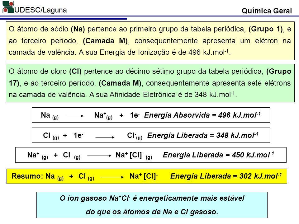 Química Geral O átomo de sódio (Na) pertence ao primeiro grupo da tabela periódica, (Grupo 1), e ao terceiro período, (Camada M), consequentemente apr