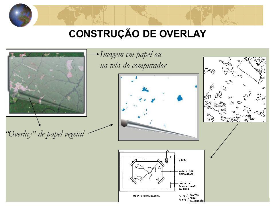 CONSTRUÇÃO DE OVERLAY