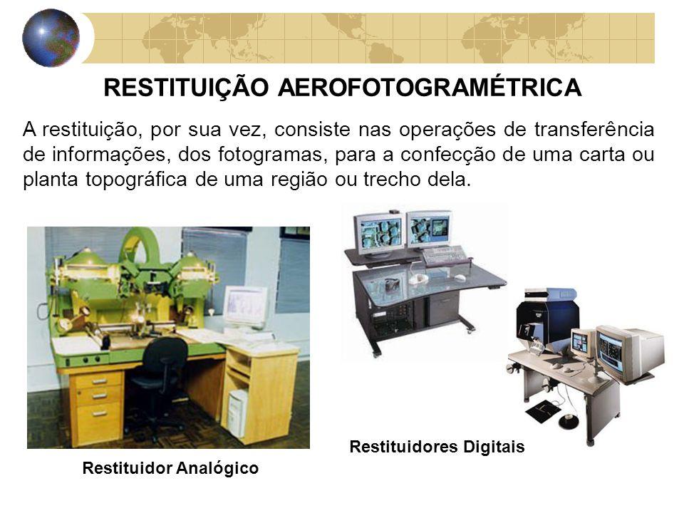 RESTITUIÇÃO AEROFOTOGRAMÉTRICA A restituição, por sua vez, consiste nas operações de transferência de informações, dos fotogramas, para a confecção de