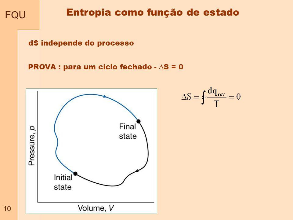 FQU 10 dS independe do processo PROVA : para um ciclo fechado - S = 0 Entropia como função de estado