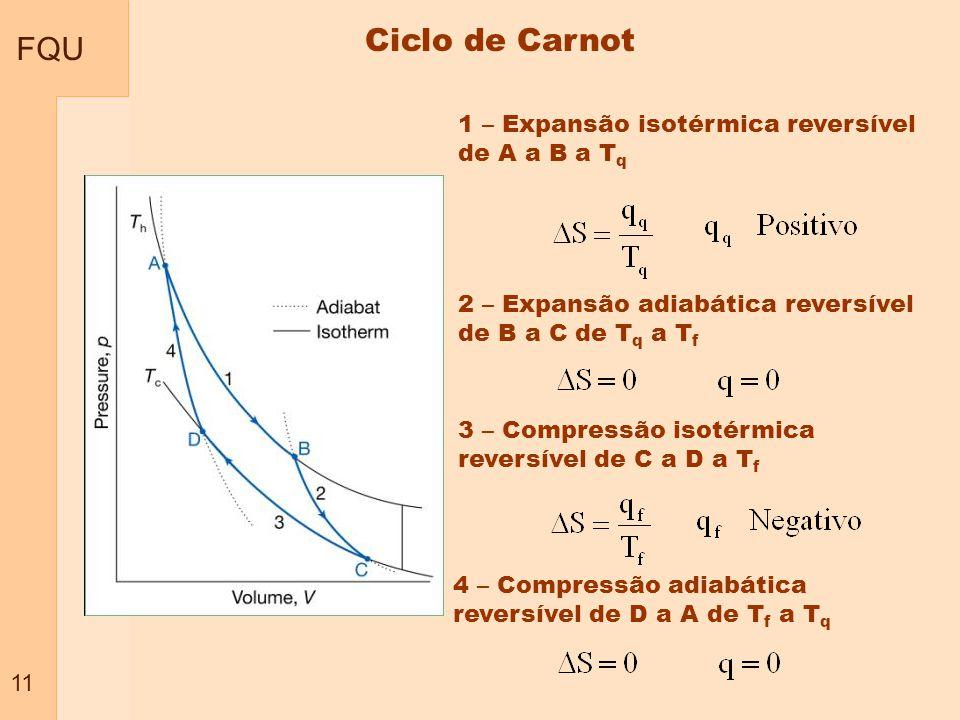 FQU 11 1 – Expansão isotérmica reversível de A a B a T q 2 – Expansão adiabática reversível de B a C de T q a T f 3 – Compressão isotérmica reversível