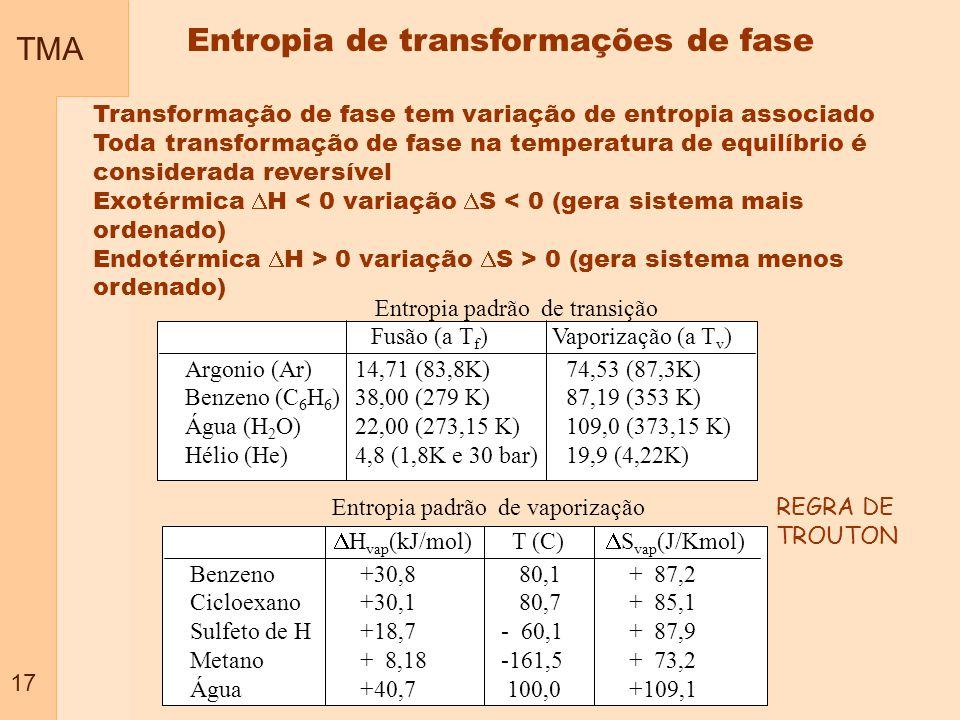 TMA 17 Transformação de fase tem variação de entropia associado Toda transformação de fase na temperatura de equilíbrio é considerada reversível Exoté