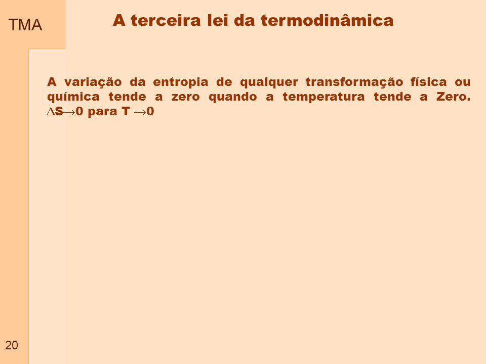 TMA 20 A variação da entropia de qualquer transformação física ou química tende a zero quando a temperatura tende a Zero. S 0 para T 0 A terceira lei