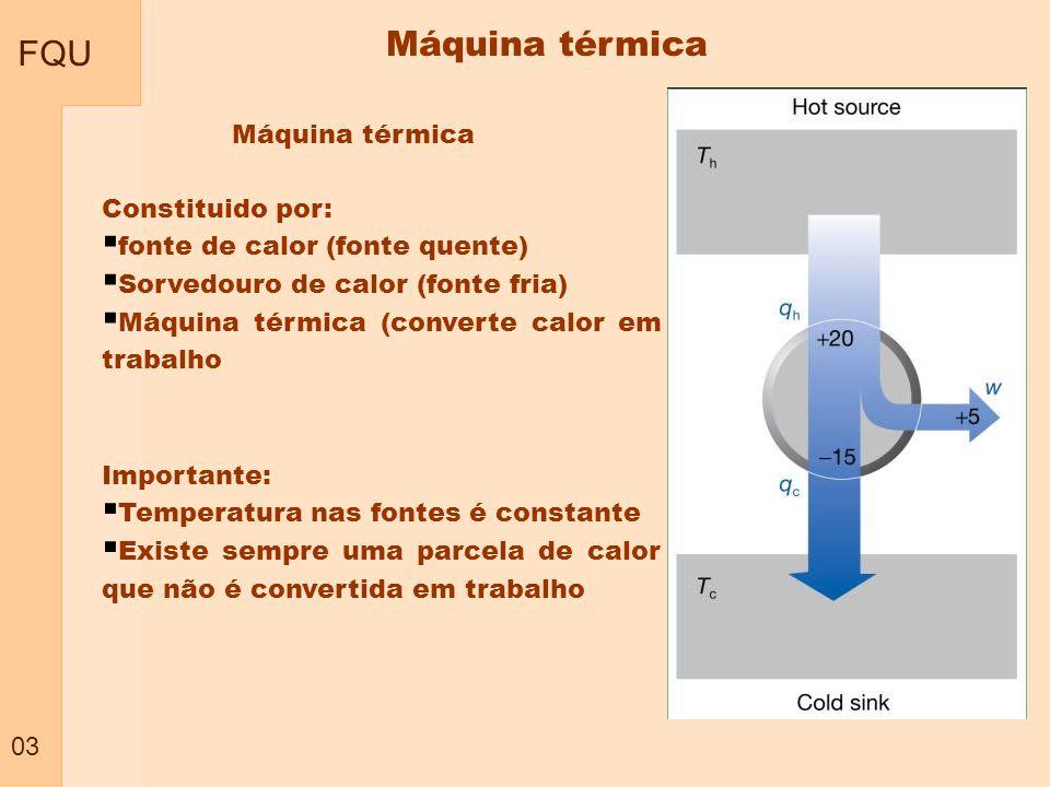 FQU 03 Constituido por: fonte de calor (fonte quente) Sorvedouro de calor (fonte fria) Máquina térmica (converte calor em trabalho Máquina térmica Imp