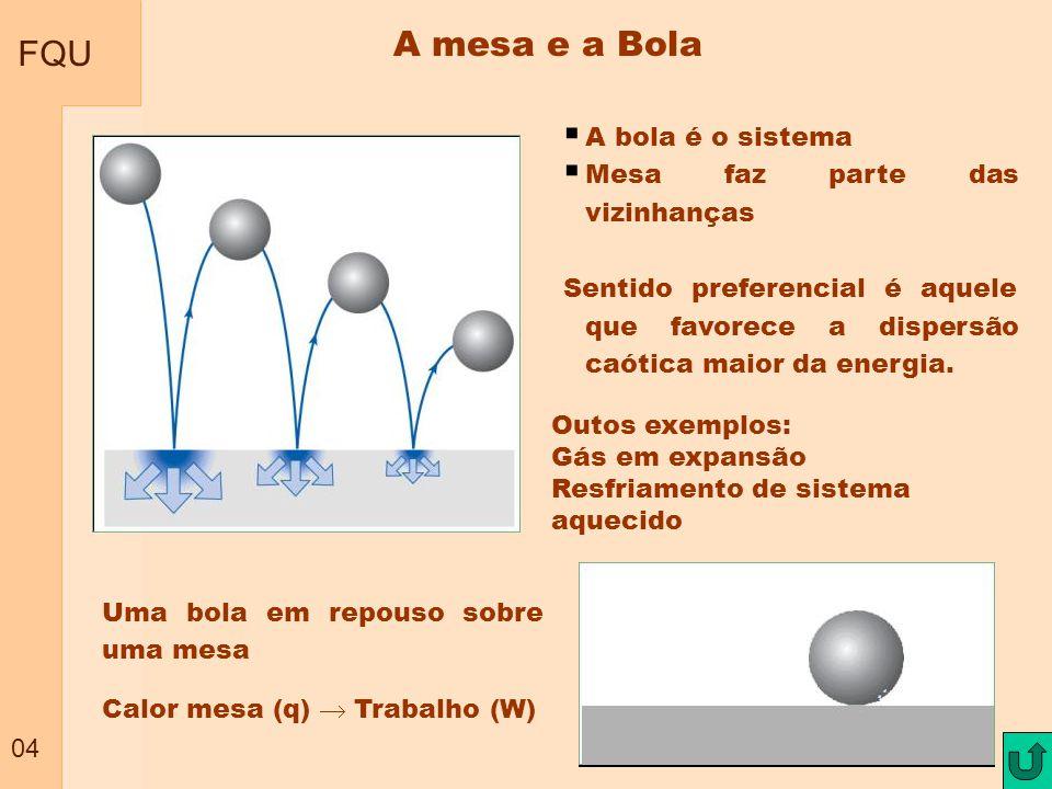 FQU 04 Outos exemplos: Gás em expansão Resfriamento de sistema aquecido A bola é o sistema Mesa faz parte das vizinhanças Sentido preferencial é aquel