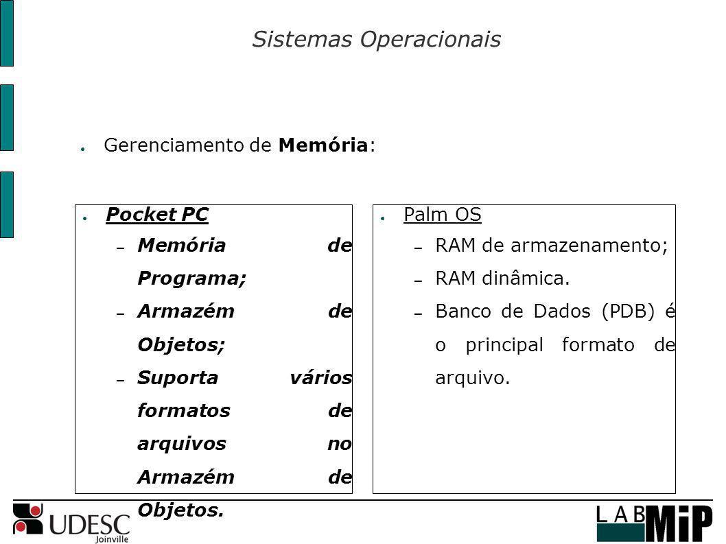 Sistemas Operacionais Pocket PC – Memória de Programa; – Armazém de Objetos; – Suporta vários formatos de arquivos no Armazém de Objetos. Palm OS – RA