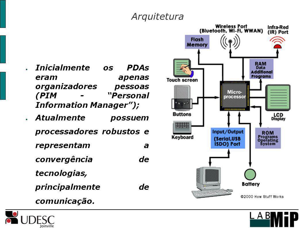 Arquitetura Inicialmente os PDAs eram apenas organizadores pessoas (PIM - Personal Information Manager); Atualmente possuem processadores robustos e r