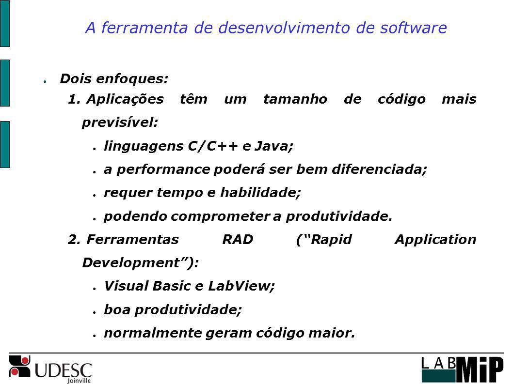 A ferramenta de desenvolvimento de software Dois enfoques: 1. Aplicações têm um tamanho de código mais previsível: linguagens C/C++ e Java; a performa