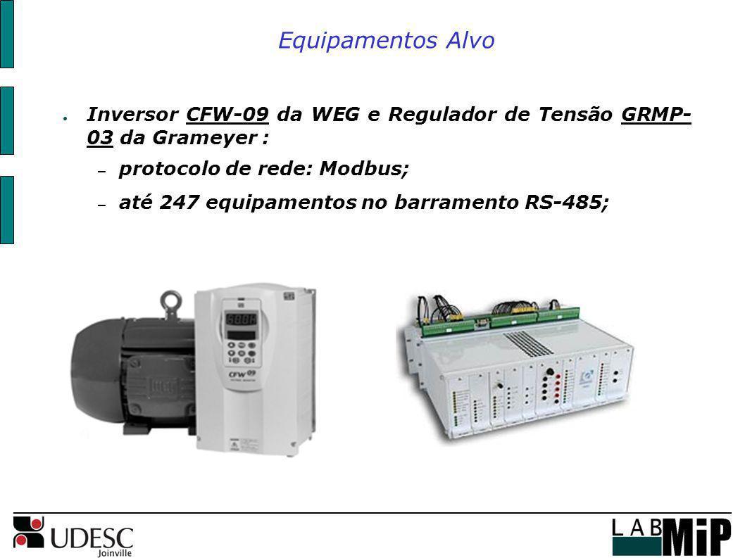 Equipamentos Alvo Inversor CFW-09 da WEG e Regulador de Tensão GRMP- 03 da Grameyer : – protocolo de rede: Modbus; – até 247 equipamentos no barrament