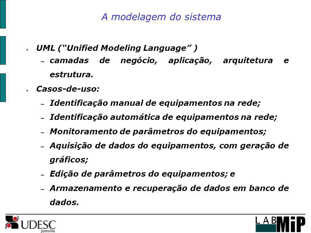 A modelagem do sistema UML (Unified Modeling Language ) – camadas de negócio, aplicação, arquitetura e estrutura. Casos-de-uso: – Identificação manual