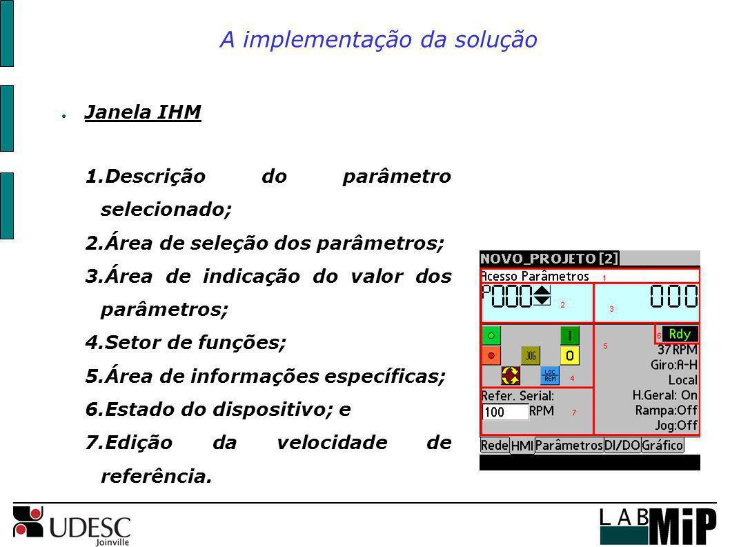 A implementação da solução Janela IHM 1.Descrição do parâmetro selecionado; 2.Área de seleção dos parâmetros; 3.Área de indicação do valor dos parâmet