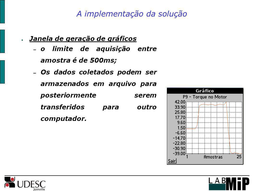 A implementação da solução Janela de geração de gráficos – o limite de aquisição entre amostra é de 500ms; – Os dados coletados podem ser armazenados