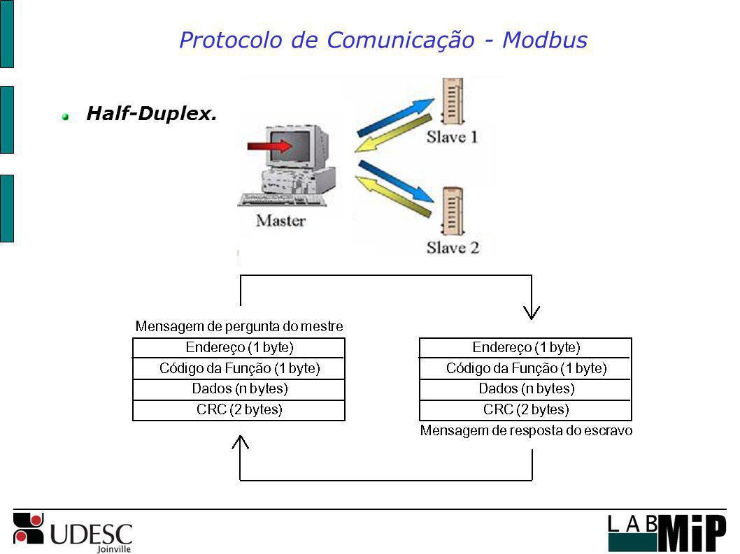 Protocolo de Comunicação - Modbus Half-Duplex.