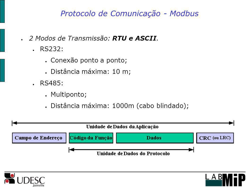 Protocolo de Comunicação - Modbus 2 Modos de Transmissão: RTU e ASCII. RS232: Conexão ponto a ponto; Distância máxima: 10 m; RS485: Multiponto; Distân